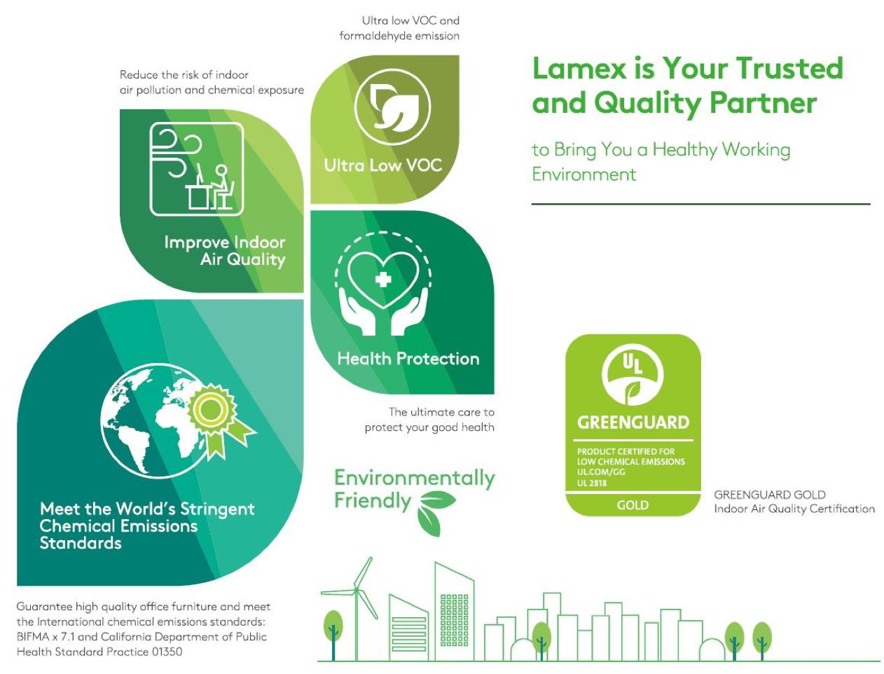 Lamex Sustainability Lamex